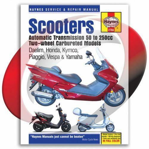 Honda Ruckus Manual