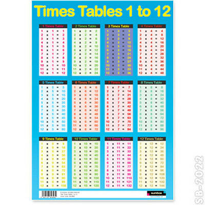 EDUCATIONAL POSTER TIMES TABLES MATHS CHILDS WALL CHART ...