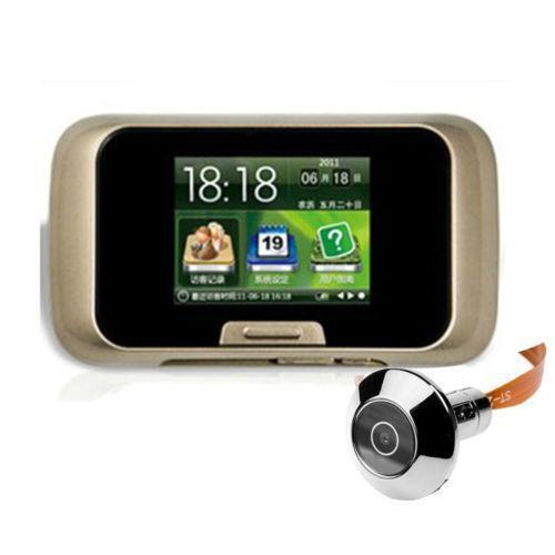 Door viewer camera ebay for Door viewer camera