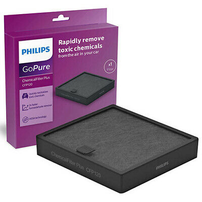 Philips GoPure ChemicalFilter Plus CFP120 For 50/100/3000/5000/6000/7000 -Track-