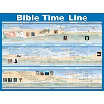 Bible Time Line, Laminated Wall Chart - Bible Time Line