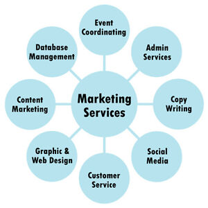 Marketing & Admin Specialist to promote & organize your business