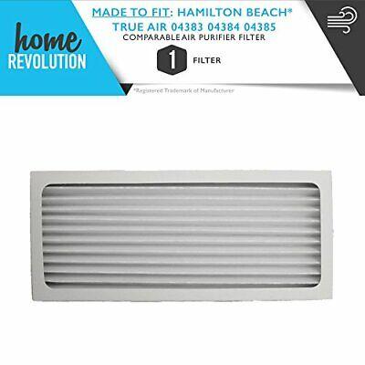 Home Revolution Replacement HEPA Filter, Fits Hamilton Beach True Air Purifier..
