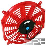 Electric Car Fan
