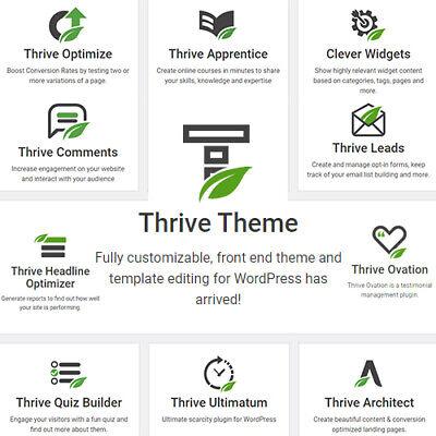 Thrive Themes Bundle  10 Premium Plugins Wordpress Thrive Theme Builder