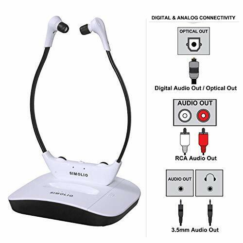SIMOLIO Digital Wireless Headsets for TV with Spare Battery,Wireless TV