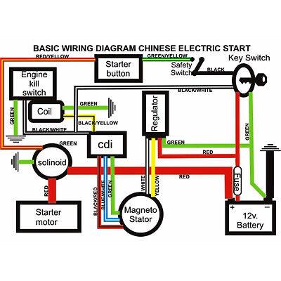 FULL ELECTRICS WIRING HARNESS COIL CDI 110CC 125CC GO KART ATV ...