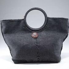 handbag prada price - How to sell used authentic designer handbags / purses on eBay | eBay