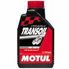 Motul Motocross and Off Road Clothing