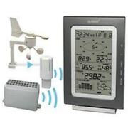 Professional Weather Station