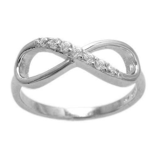 Eternity Symbol Ring Meaning