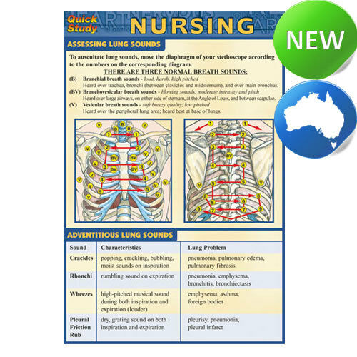 Quick Study Guide - Nursing Laminated Pocket - Nurse|Nursing|Education