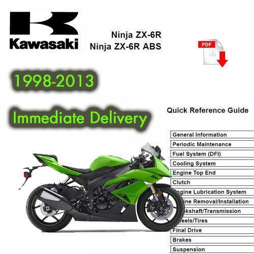 Kawasaki Zx6r Manual Ebay