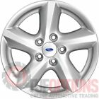 Ford Racing Wheels Wheels