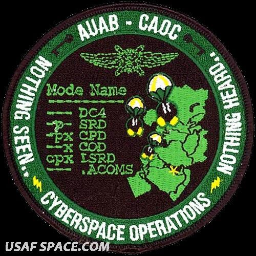 AFCENT COMBINED AIR OPERATIONS CENTER -AL UDEID AIR BASE- CYBERSPACE OP