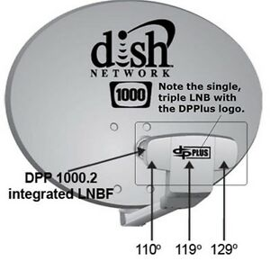 DISH 1000.2 FOR GETTING SATELLITES 110,119 AND 129