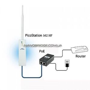 Wifi booster extender picostation M2HP, internet dehors