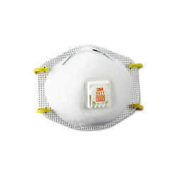 Masks, Respirators & Helmets