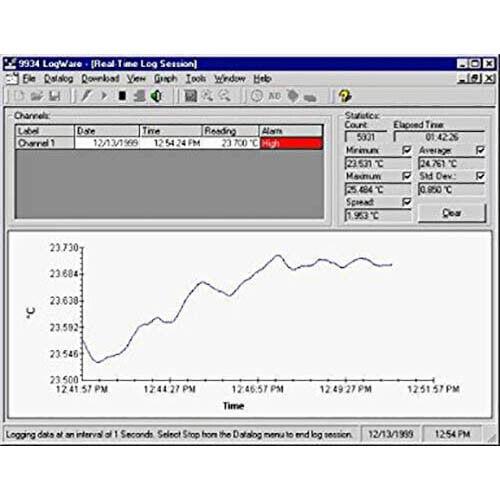 Fluke 9934-S LogWare Software, 1-chan, Single User