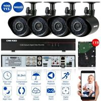 Installation Video Surveillance systems