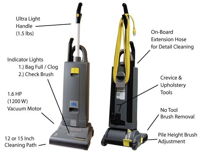 Brand New Windsor Sensor S15 Commercial Upright Vacuum Cleaner. Ships Free!!