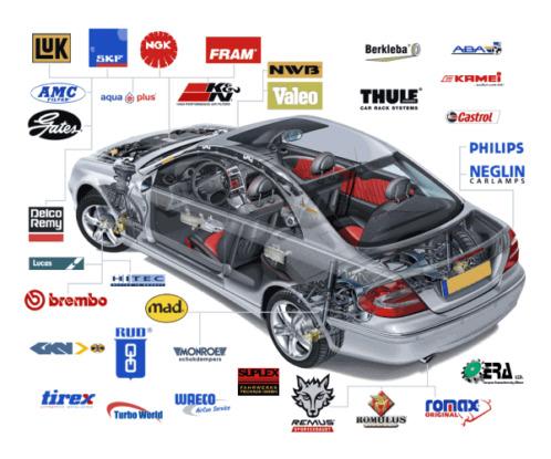 Alle Auto Onderdelen Online Bestellen Tegen Scherpe Prijzen
