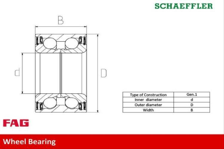 Original FAG Radlagersatz 713 6267 40
