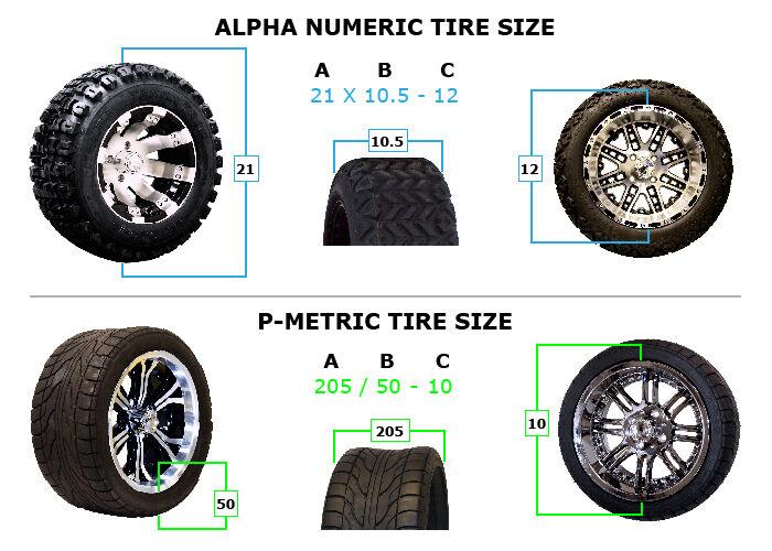 How to read E-Z-GO Tire & Wheel Measurements: | eBay