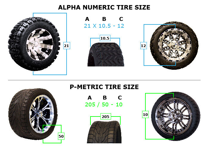 How To Read Tire Size >> How To Read E Z Go Tire Wheel Measurements Ebay