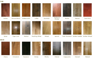 Laminate Floor 12mm $2.79/sqf Delivered & Installed
