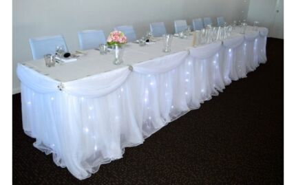 Wedding Reception Packages