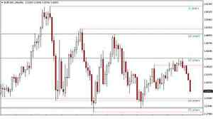 Forex Support Resistance indicator educated - Italia - Forex Support Resistance indicator educated - Italia