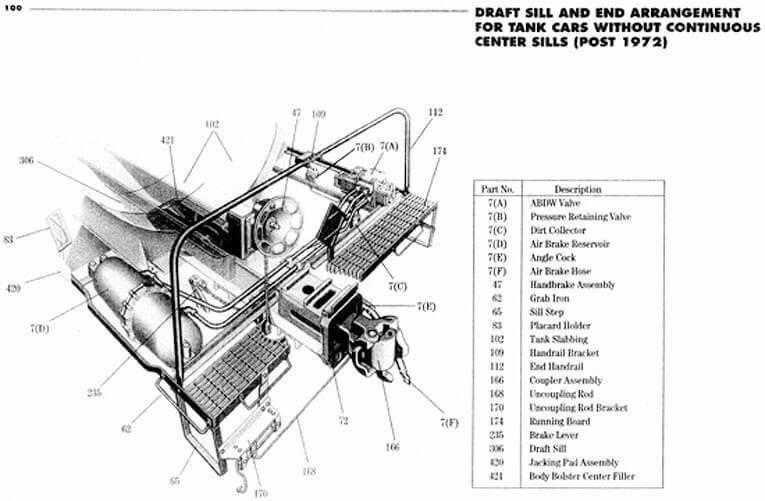 gatx tank car manual - pdf on cd