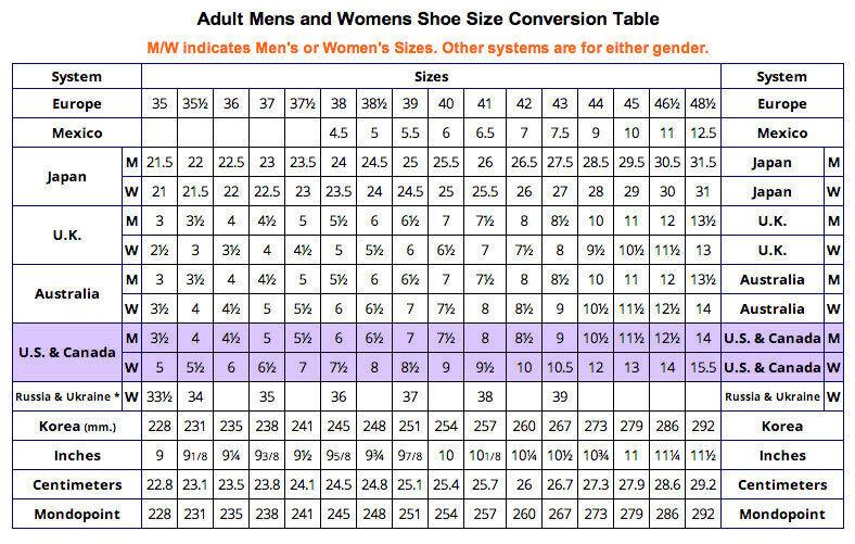 Us Equivilent To Uk Shoe Size