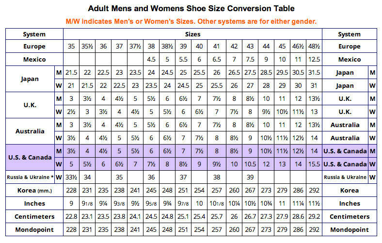 Us Shoe Size Table