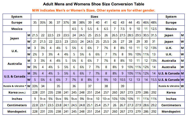Womens Size  Shoe Equals Mens