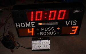 Naden Solid State Electronic Scoreboards