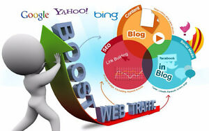 Website & SEO Package $59.99 lowest prices London Ontario image 2