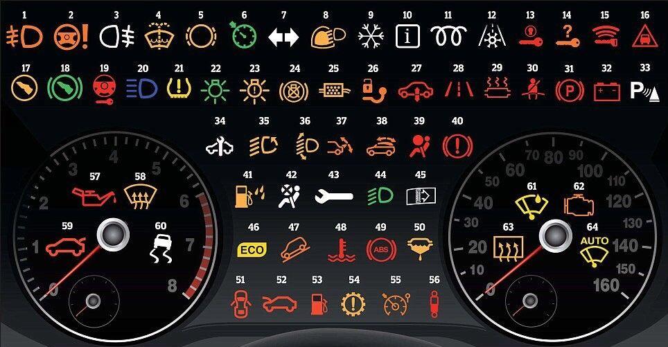 Car Diagnostic Service Dashboard Light Engine Management