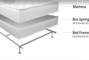 Queen box spring &fram 50$