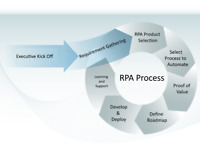 RPA|GET JOB ORIENTED TRAINING ON RPA|CLASSES FROM SCRATCH