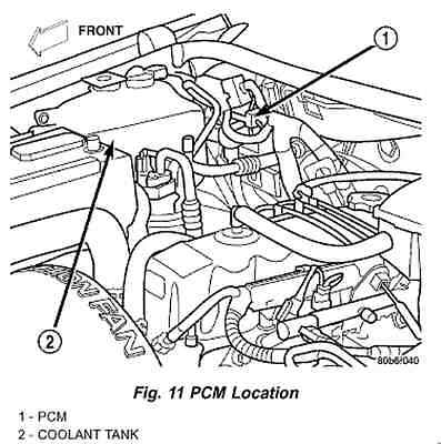 used 1998 jeep grand cherokee computers and cruise control parts for sale