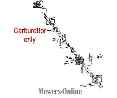 Mitox Hedgetrimmer Carburettor MIGJB25D-2.01.06.00-00 600DX HT60D 700SX HT70S