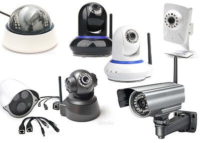 How to choose suitable IP Camera