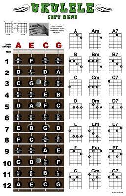 Banjo left handed banjo chords : guitar chords major and Tags : guitar chords major and minor ...