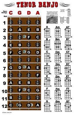 Tenor Banjo 4 String Fingerboard Wall Chord Chart Poster Notes ...