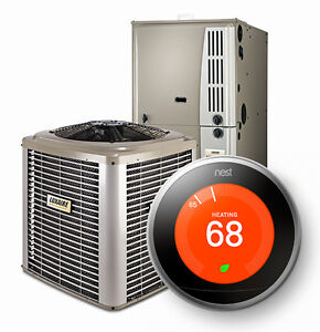 Furnace Air Conditioner Rent To Own - FREE Nest Thermostat