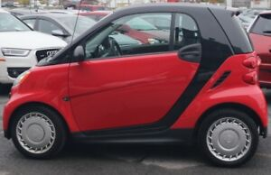 Smart Fortwo + winter tires