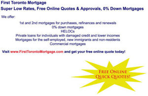 2.16% Variable & 2.94% 5-Year Fixed! LOW Mortgage Rates!