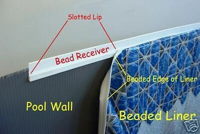 BEAD WEDGE, 27′ Round Beaded Swimming Pool Liner Home & Garden